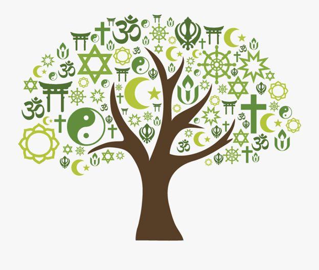Interfaith tree of symbols
